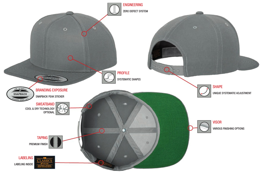 The Yupoong 6089 Snapback Concept ca618988590